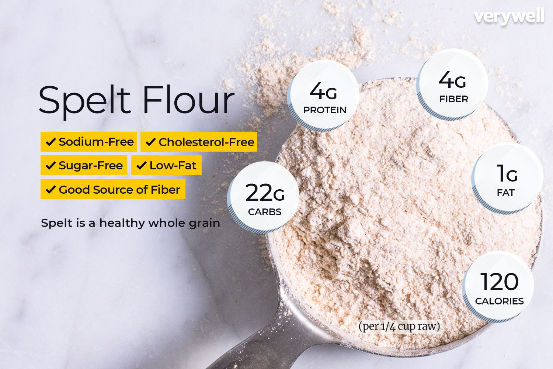 Spelt Flour Nutrition Facts: Calories, Carbs, and Health ...