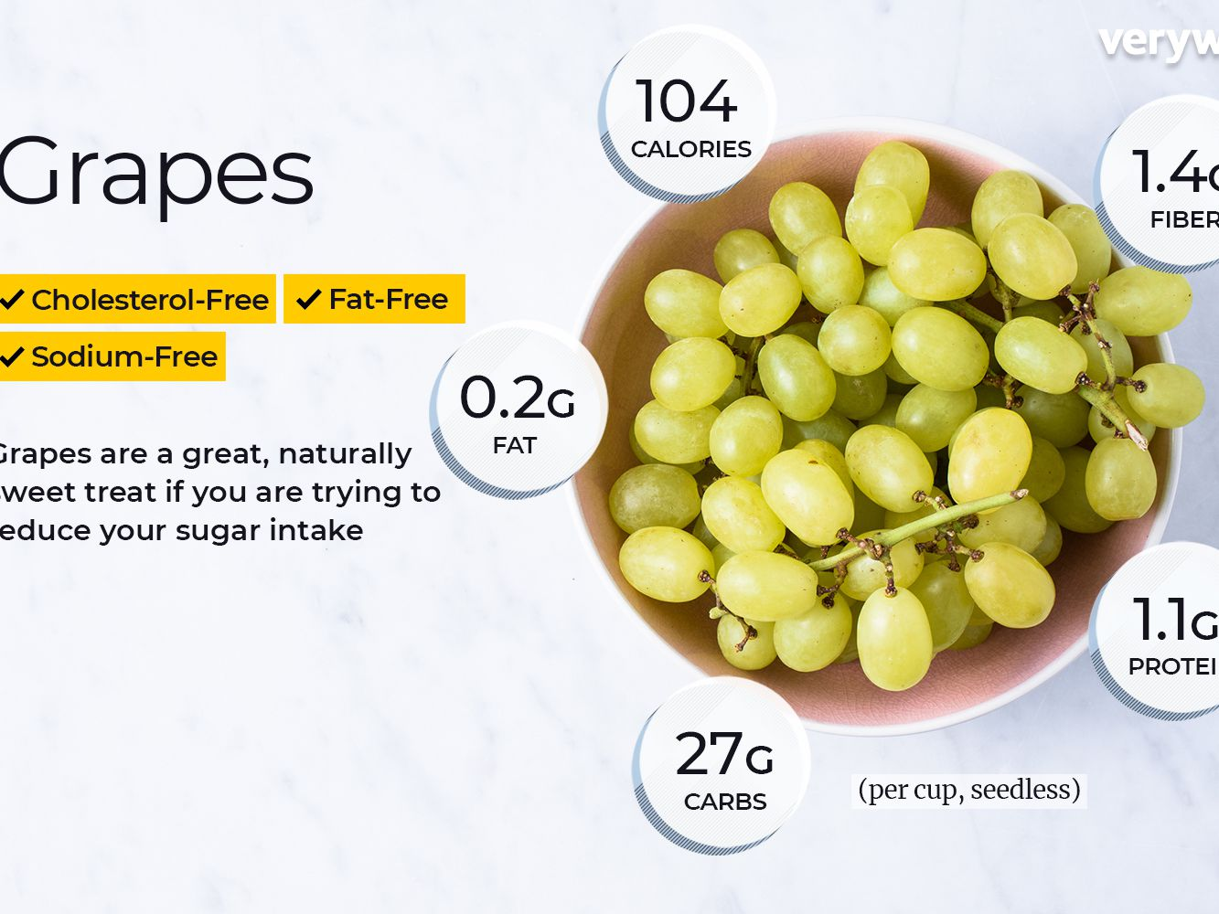 Grape Nutrition Facts And Health Benefits