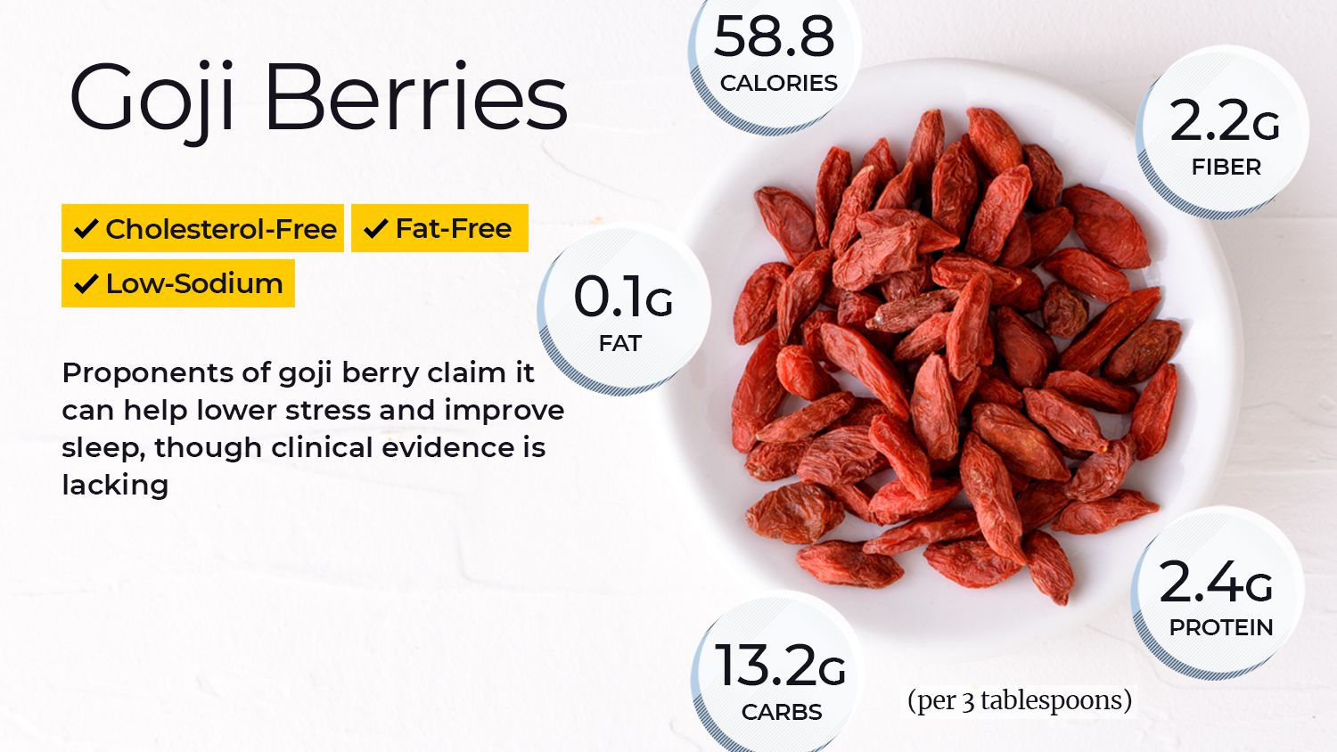 Goji Berry Nutrition Facts And Health Benefits