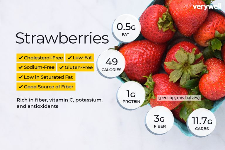 strawberries nutrition facts and health benefits