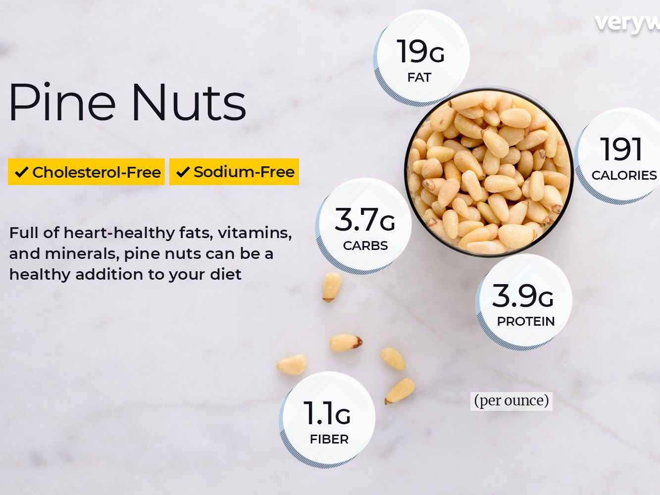 pine  nuts one  of the best nuts for minerals and healthy heart fat infographic