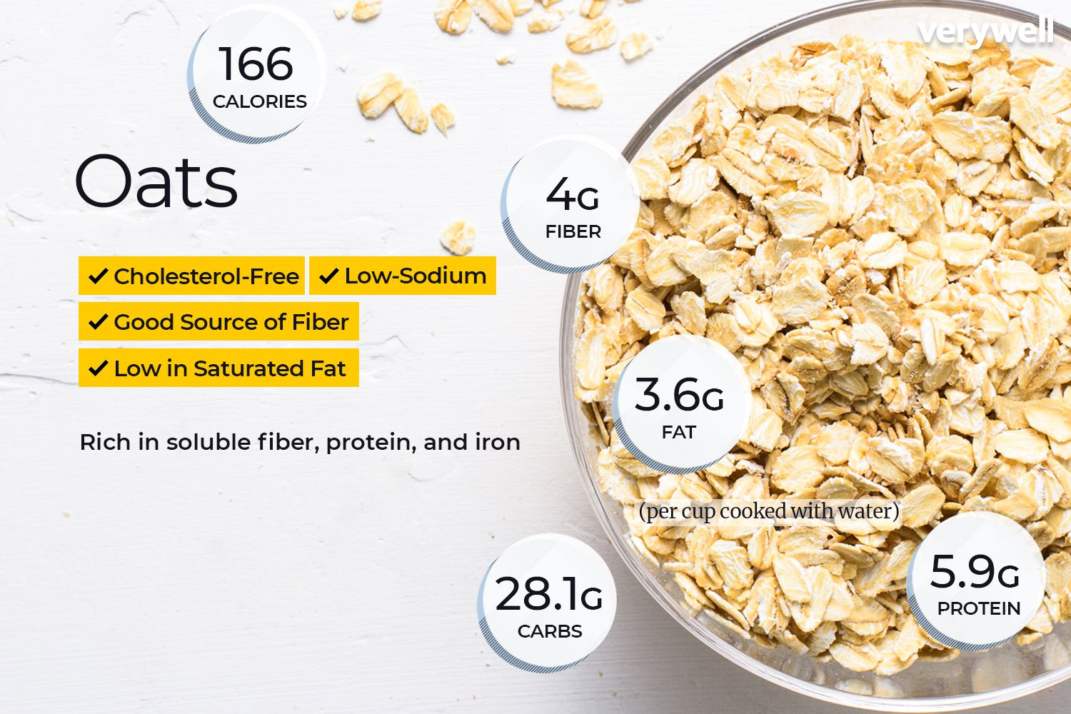 Oats Nutrition Facts: Calories and Health Benefits
