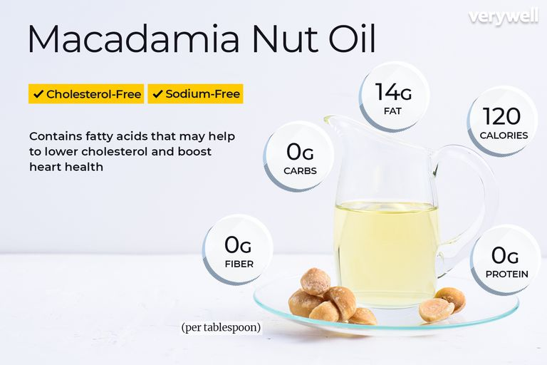 Macadamia nut oil, annotated
