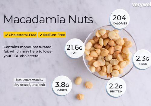 Nuez de macadamia anotada
