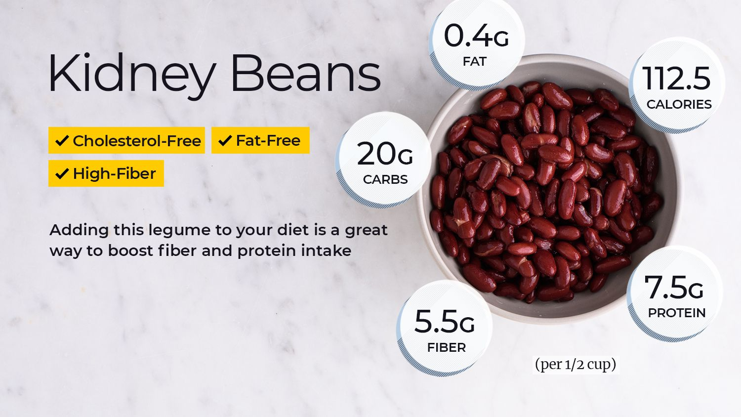 Kidney Bean Nutrition Facts And Health Benefits
