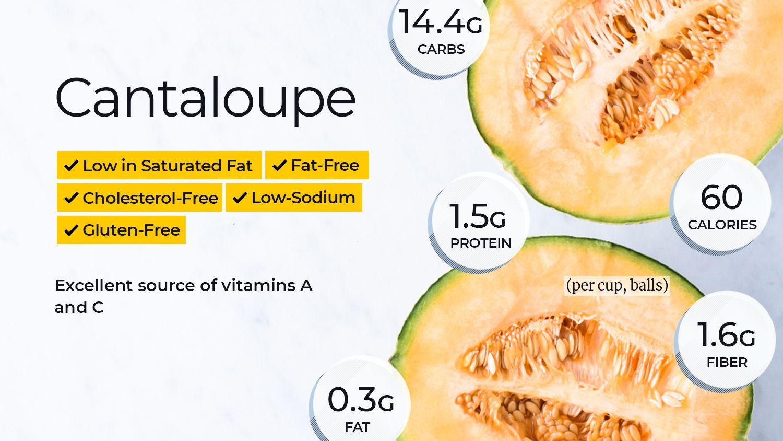 Cantaloupe Nutrition Facts And Health Benefits Cantaloupes hide their true identity. cantaloupe nutrition facts and health