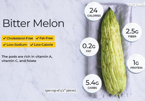 Bitter melon annotated