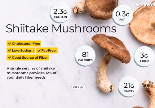 Shiitakes annotated