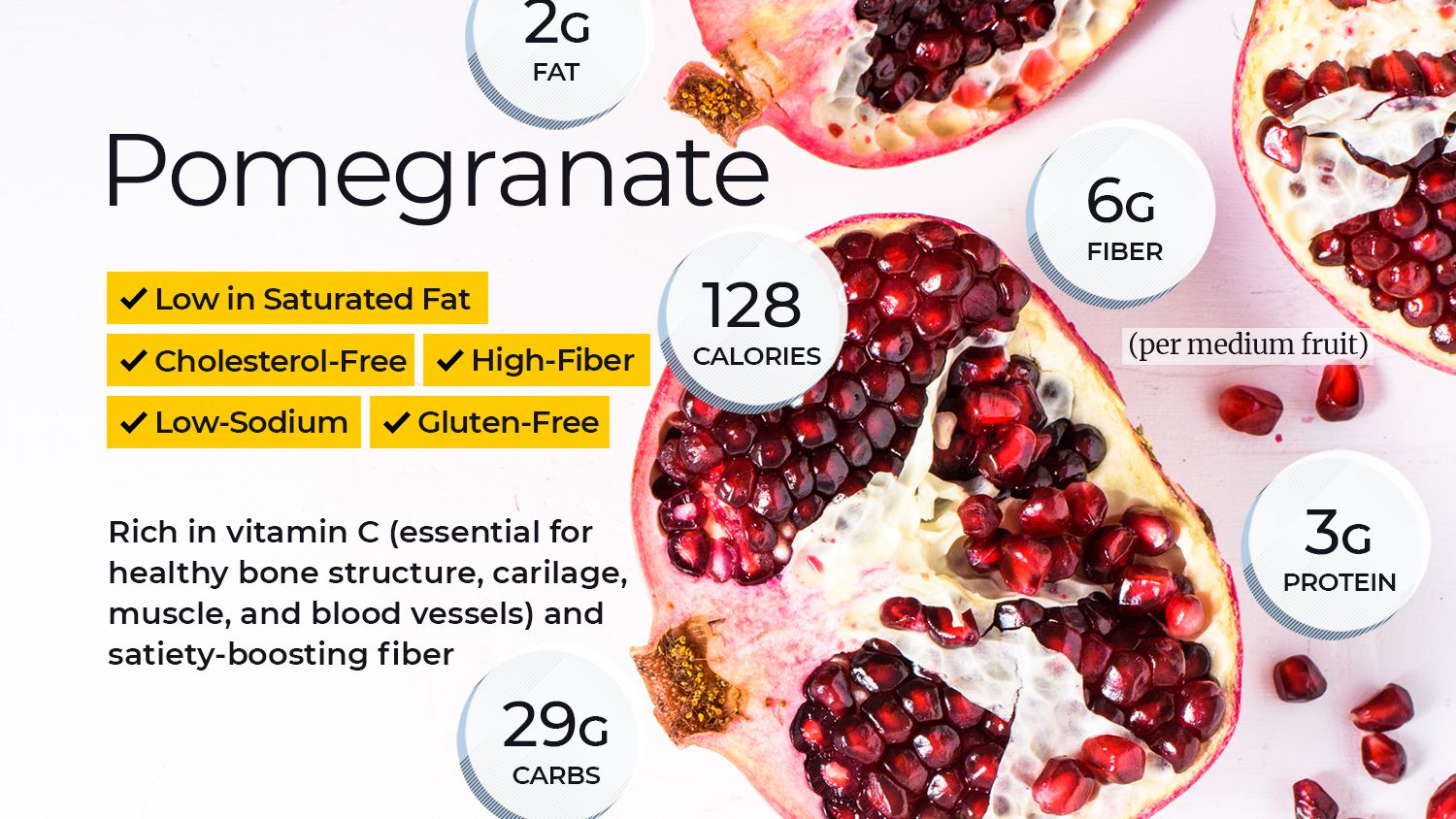 Pomegranate Health Benefits and Nutrition Facts
