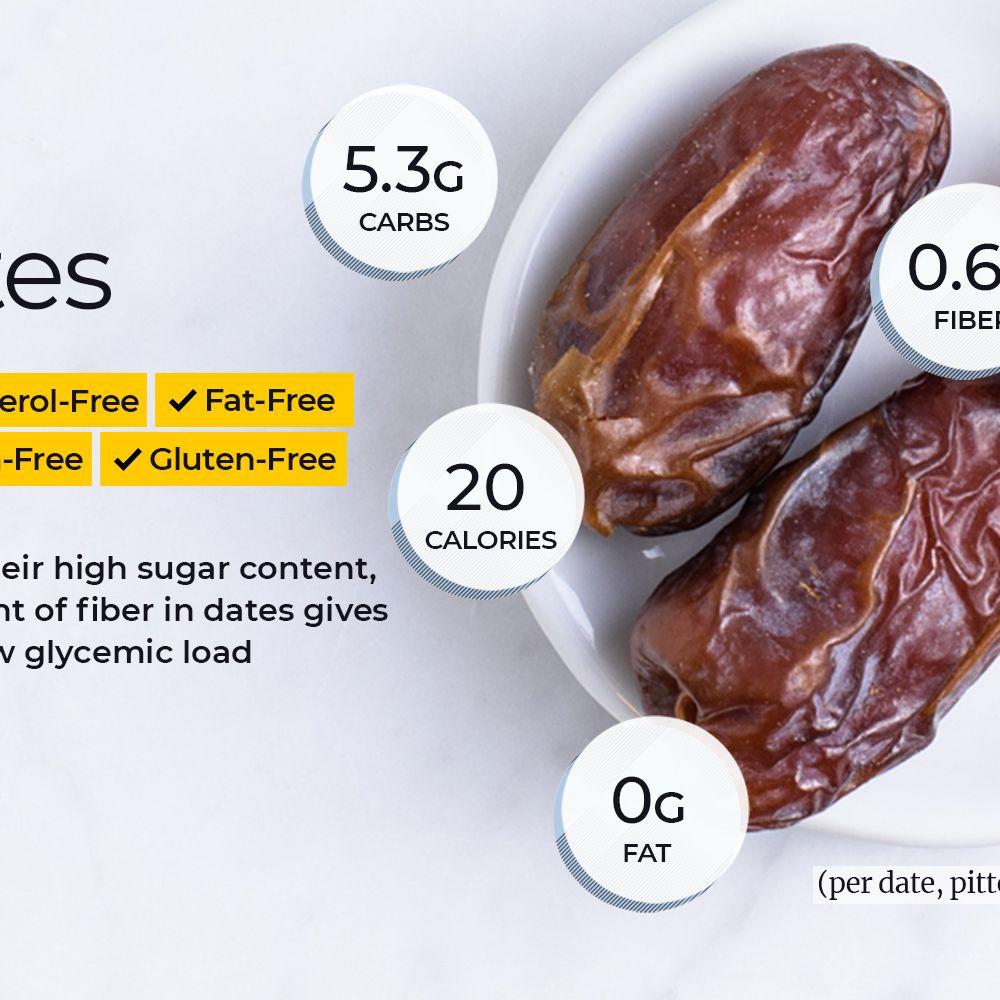 Get V Dates  PNG