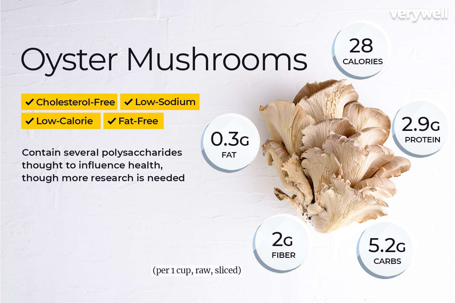 The Health Benefits of Oyster Mushrooms