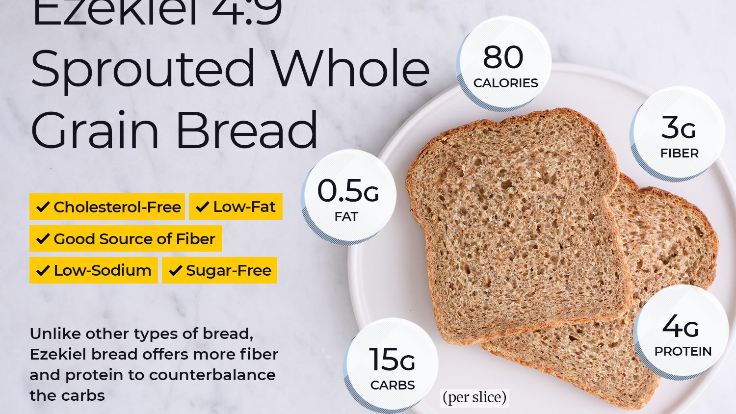 Ezekiel Bread Nutrition Facts Calories Carbs And Health Benefits