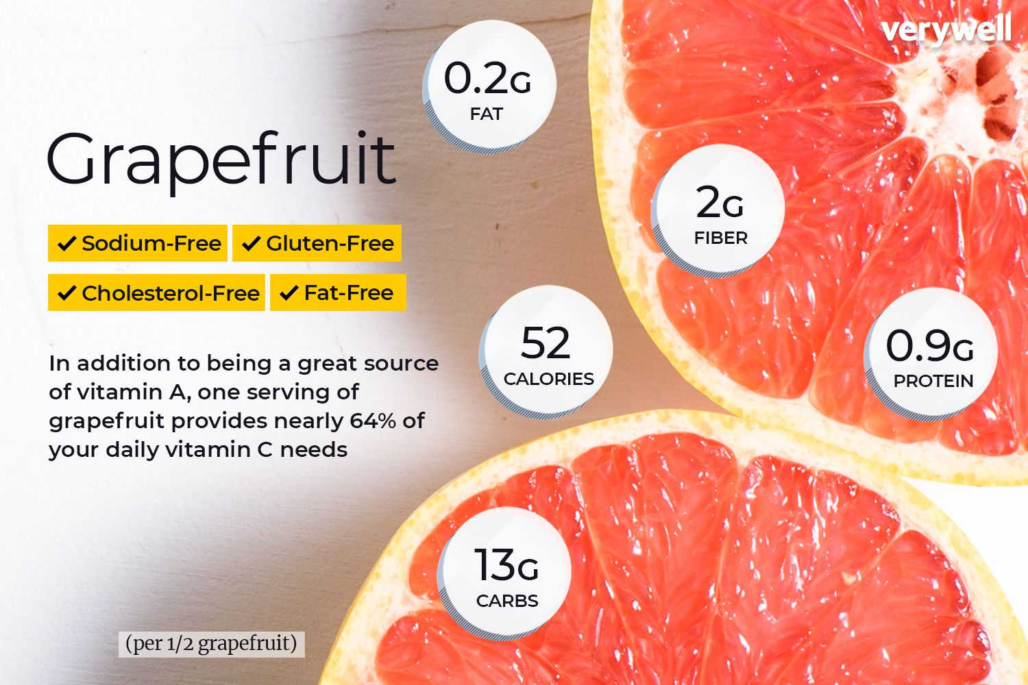 what is the best grapefruit diet