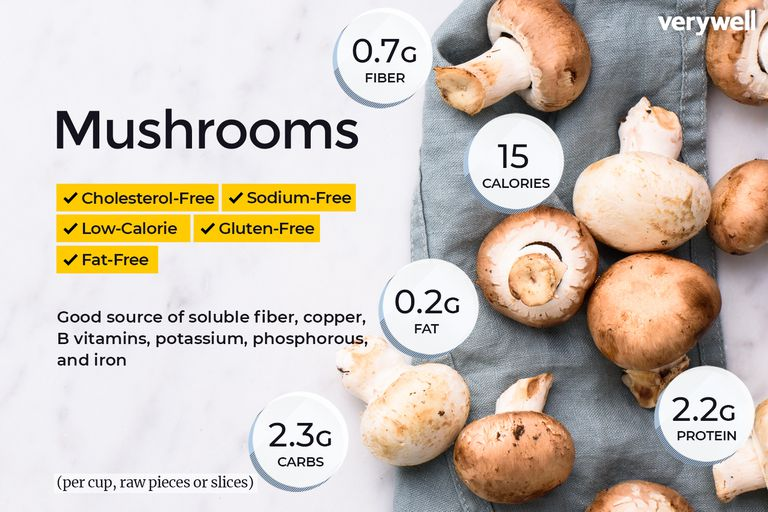 mushrooms nutrition facts and health benefits