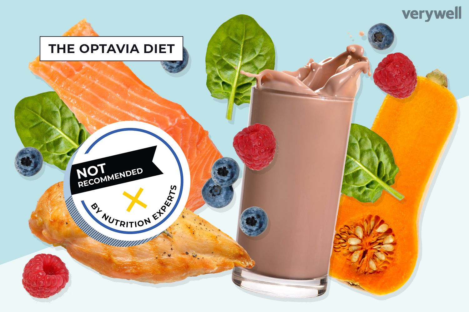 Optavia Diet: Pros, Cons, and What You Can Eat