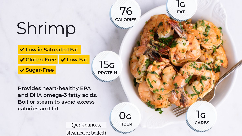 Shrimp Nutrition Facts: Calories and