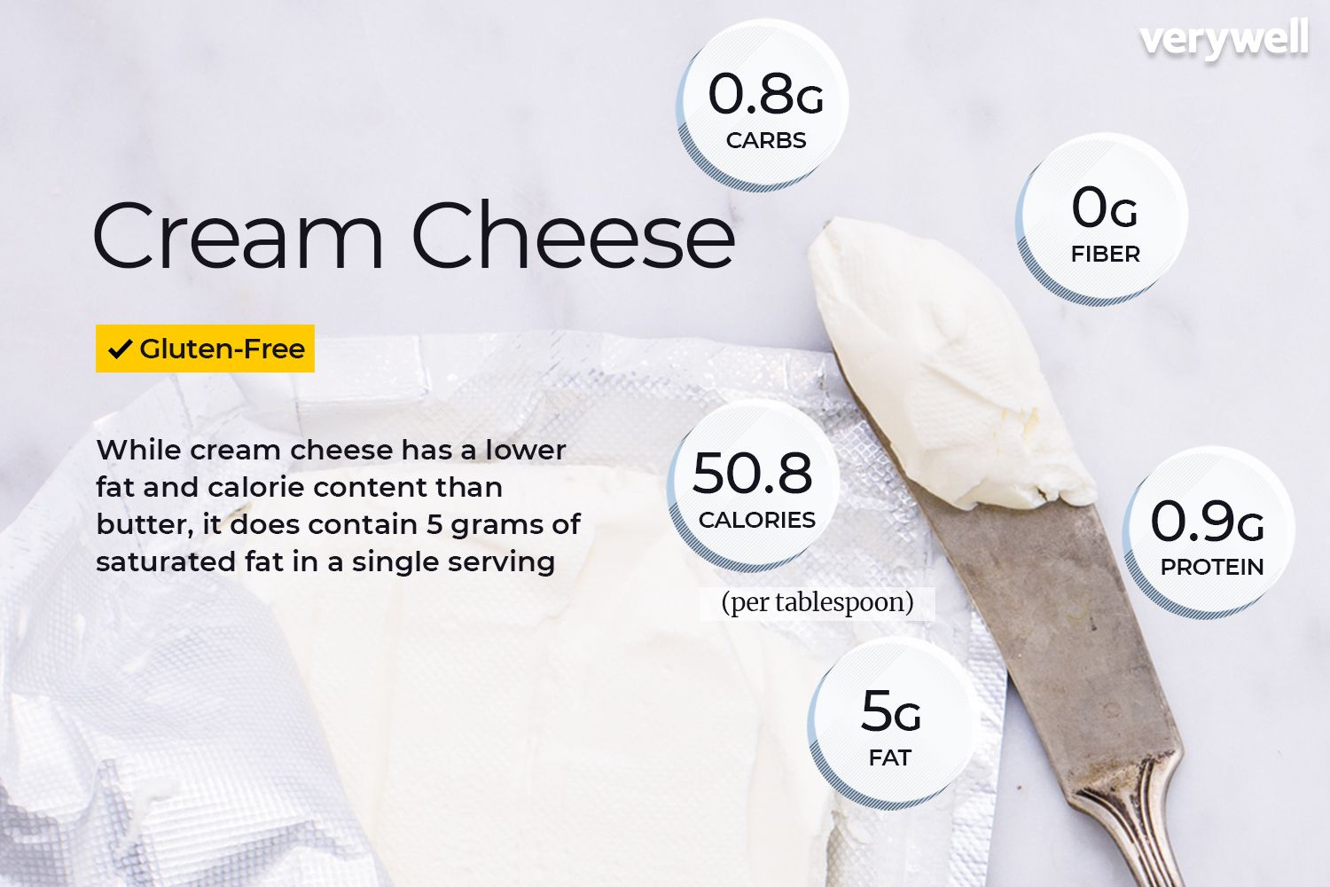 Cream Cheese Nutrition: Calories, Carbs, and Health Benefits
