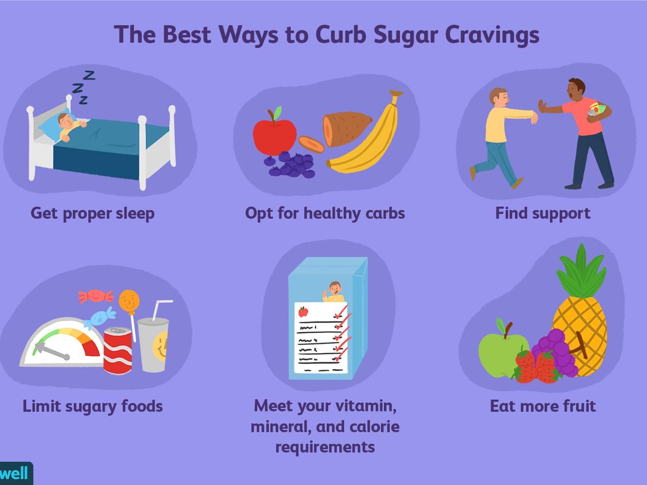 diet to avoid sugar addiction