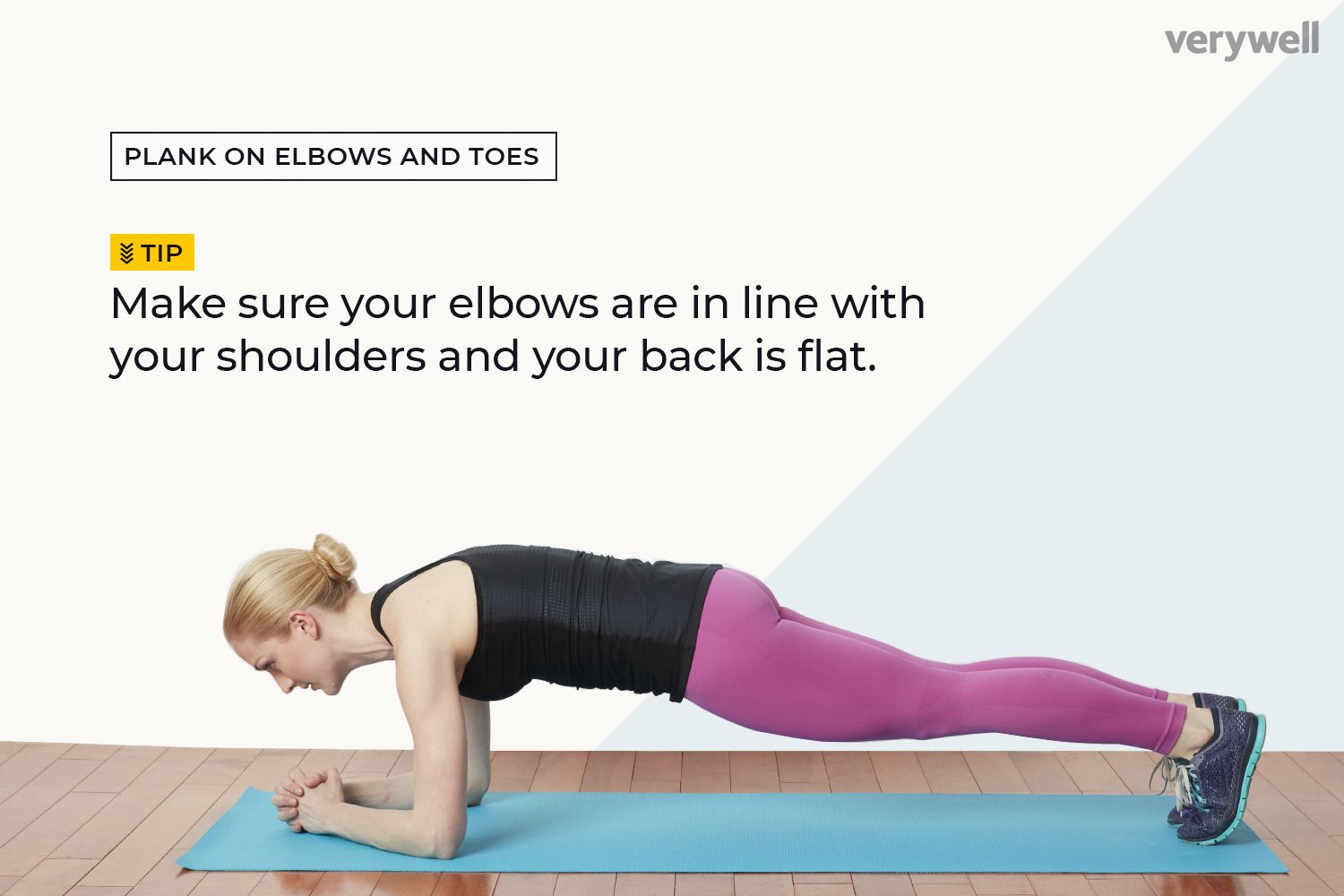 Plank on Elbows and Toes