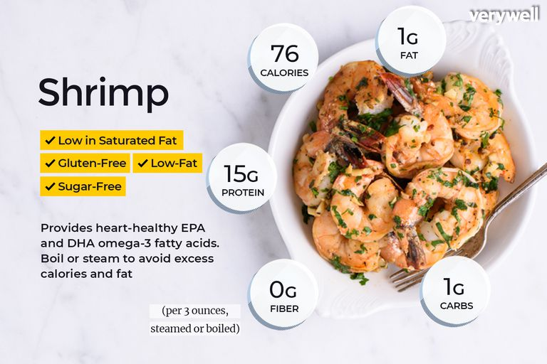 shrimp nutrition facts and health benefits