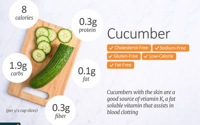 cucumber nutrition facts and health benefits