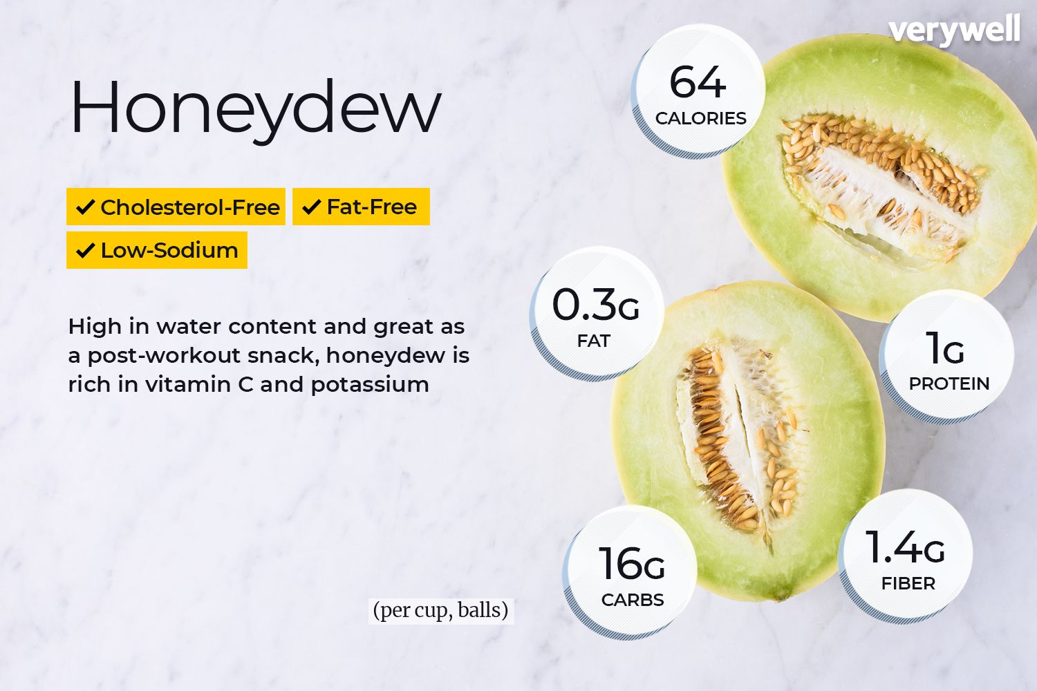Honeydew Melon Nutrition Facts And Health Benefits It nearly resembles a melon and comes in different. honeydew melon nutrition facts and