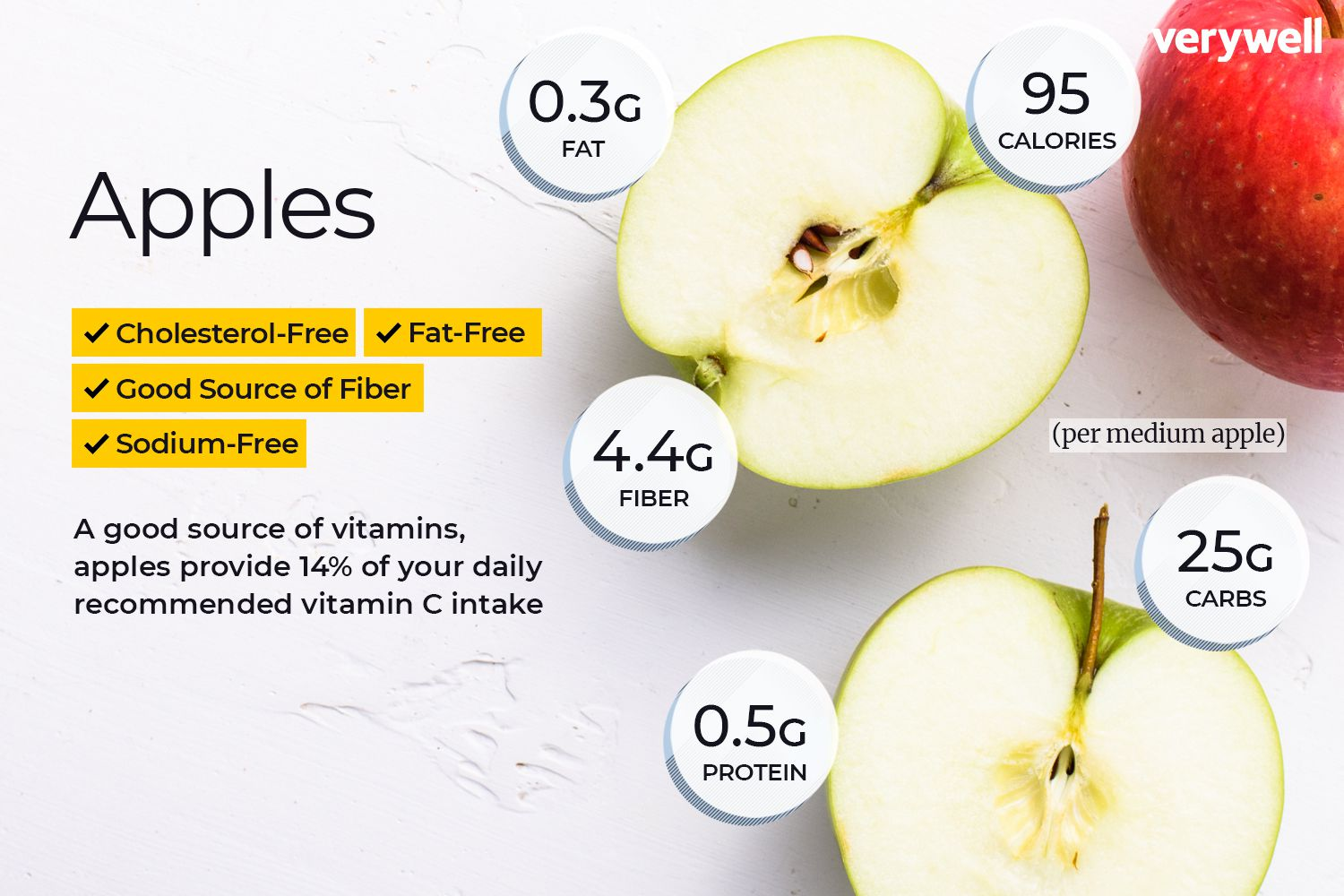Apple Nutrition Facts And Health Benefits