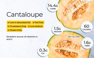 Papaya Nutrition Facts And Health Benefits