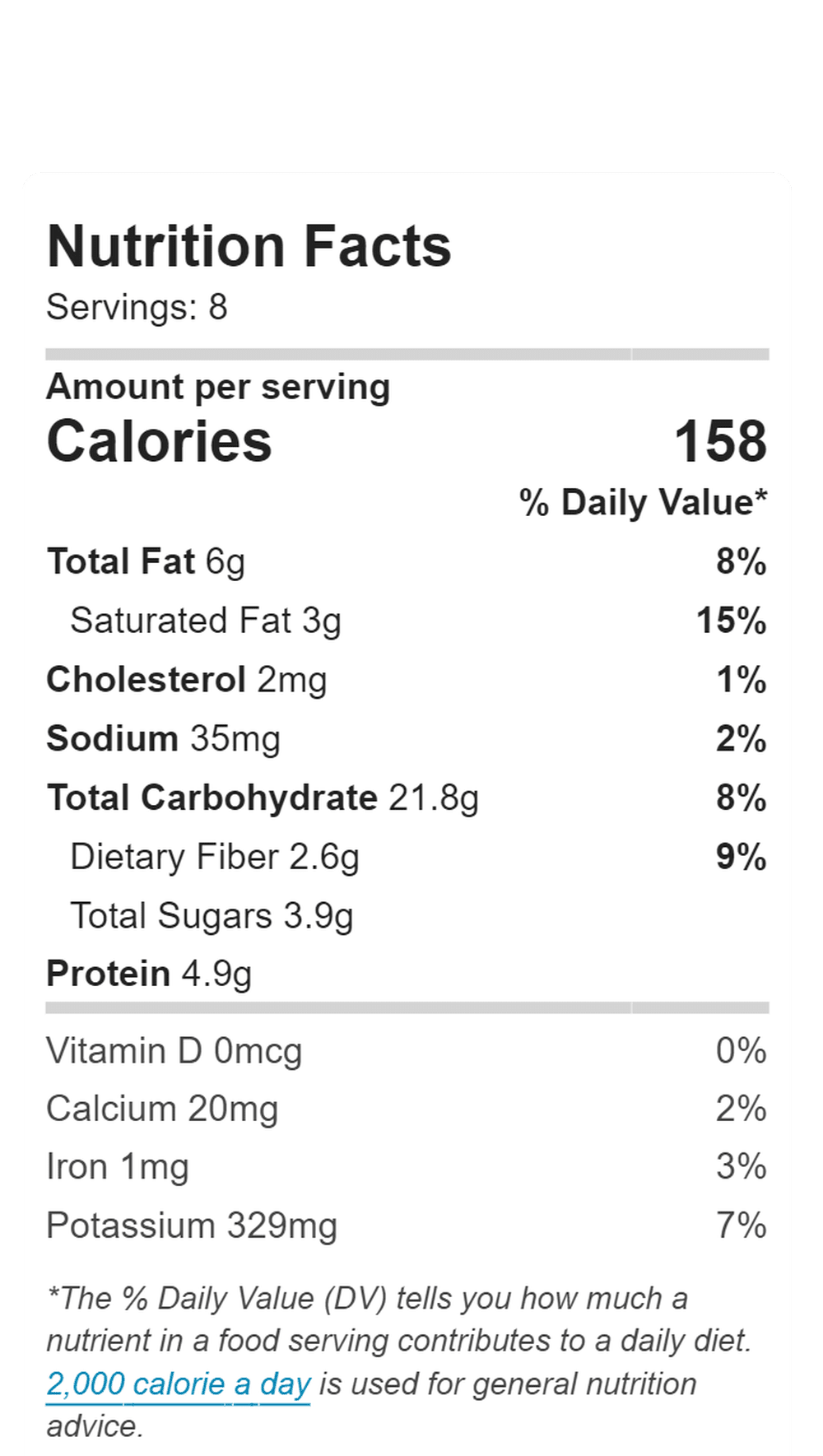 Calories and nutrition for Puff Pizza Pies - 158 calories each
