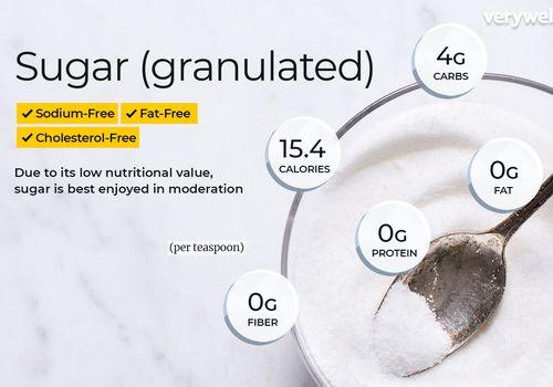 Sugar (granulated)