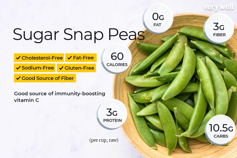 ketogenic diet sugar snap peas