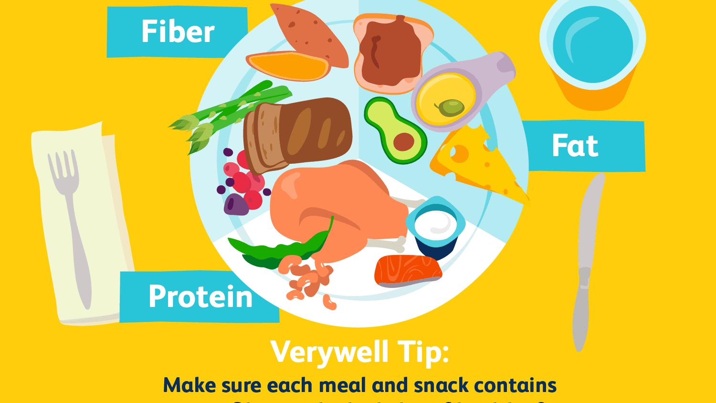 healthy 1 week diet plan