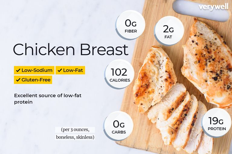 chicken breast nutrition facts and health benefits