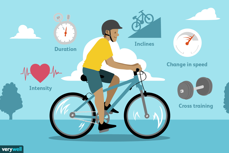 bike ride diet plan