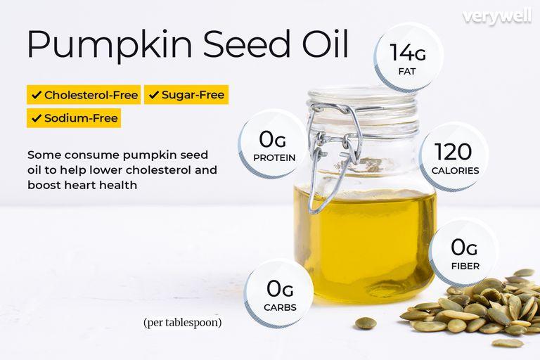 Pumpkin seed oil, annotated