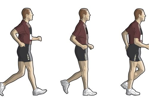 Racewalking Sequence