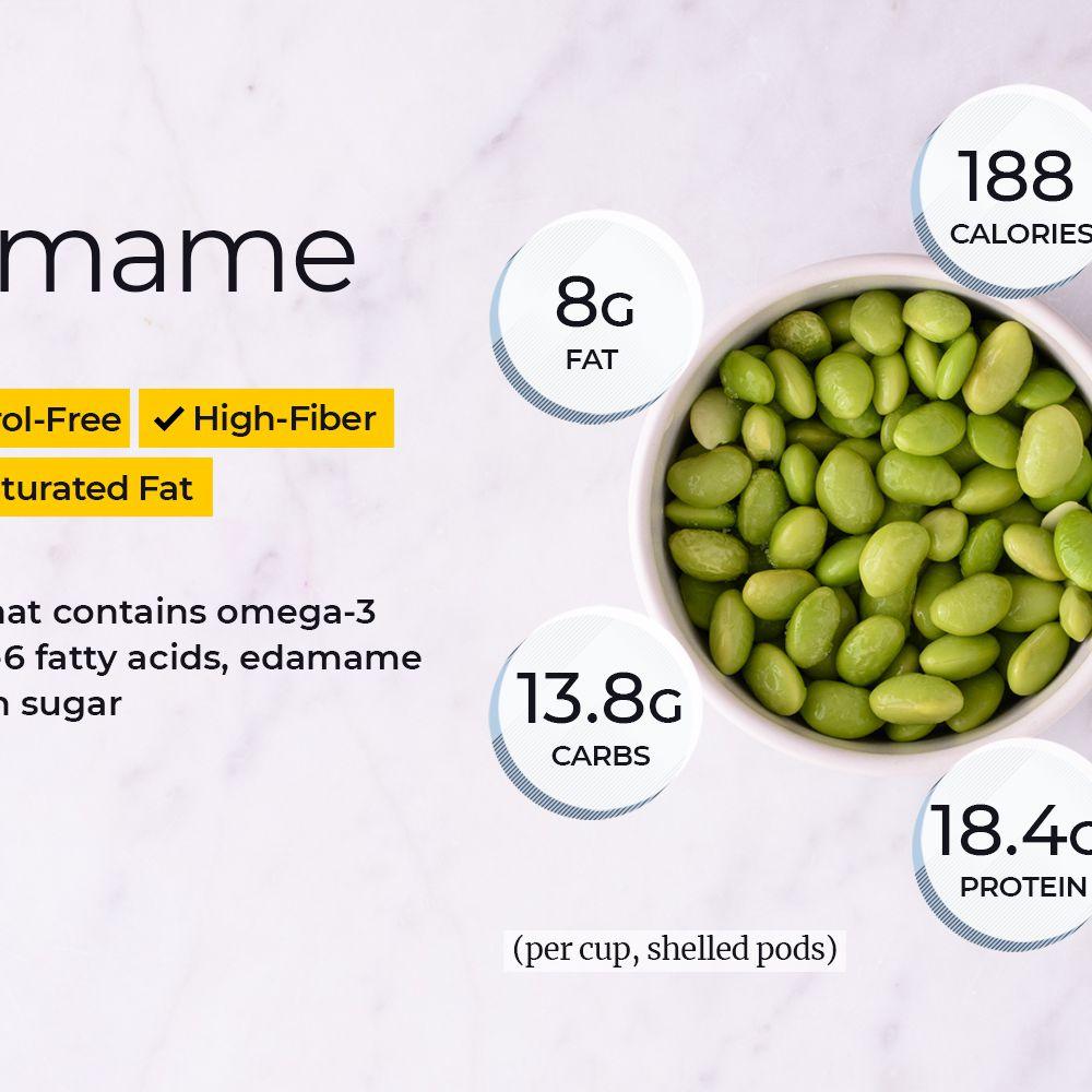 Edamame Nutrition Facts
