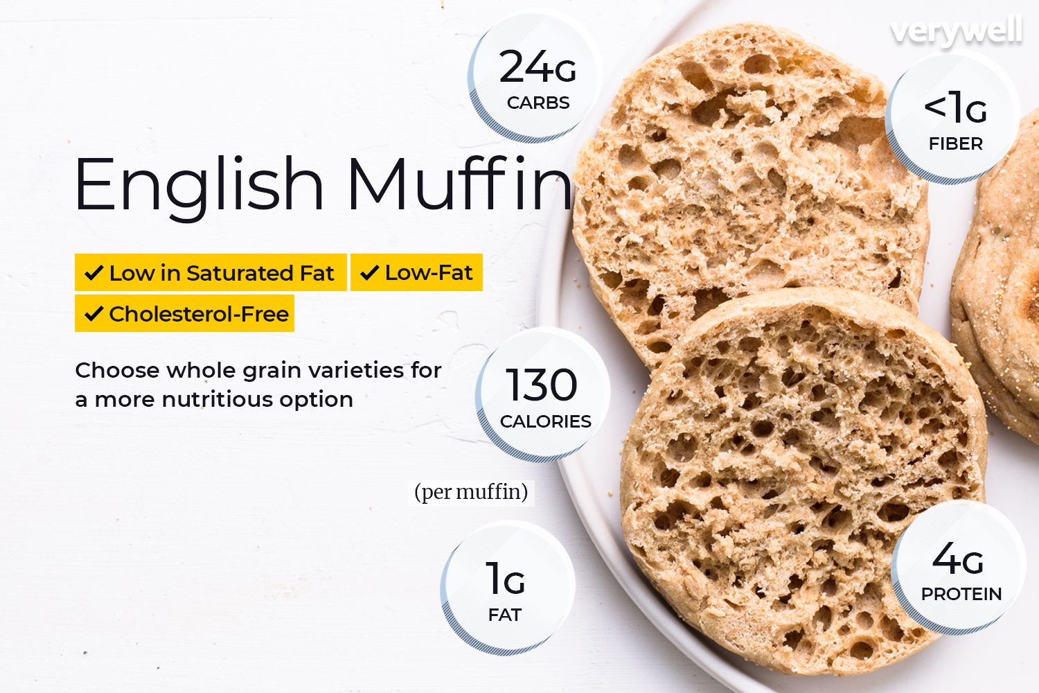 English Muffin Nutrition Facts