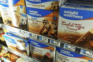 Weight Watchers pros and cons