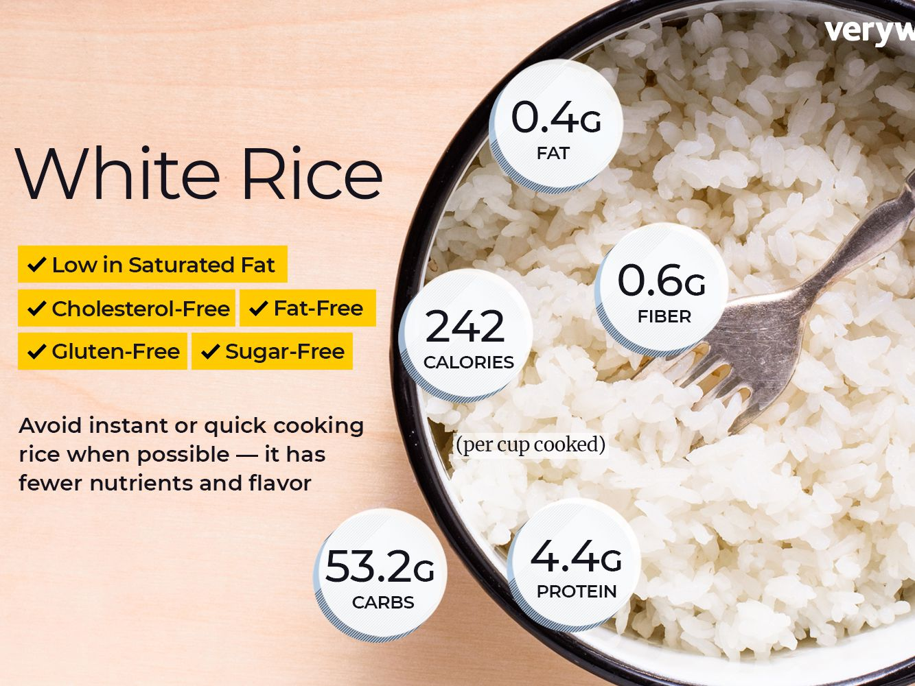 Rice Nutrition Facts And Health Benefits