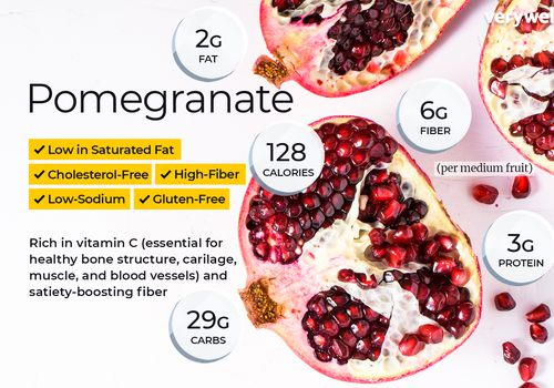 pomegranate nutrition facts and health benefits