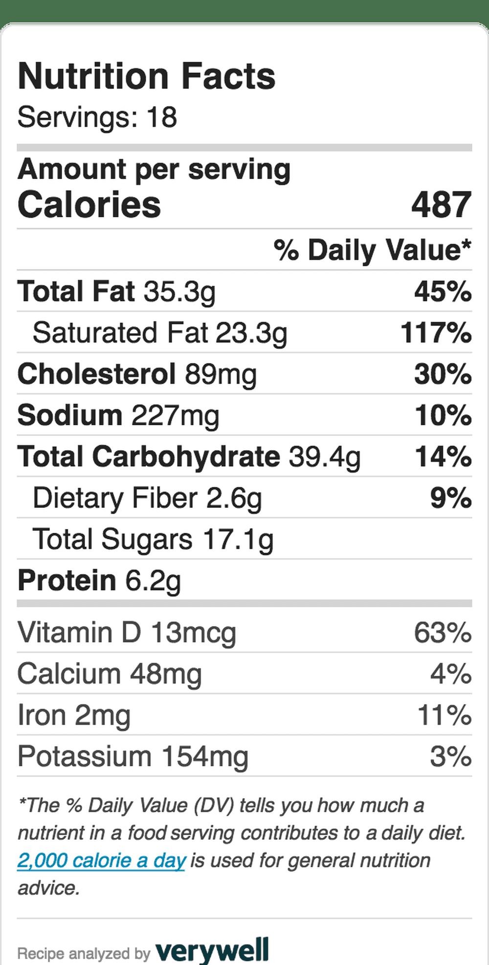 Nutrition Label Embed 1510788370 5Bca1B5E46E0Fb00517094E4