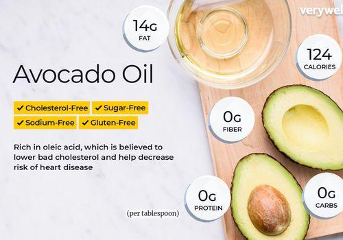 Información nutricional del aceite de aguacate y beneficios para la salud