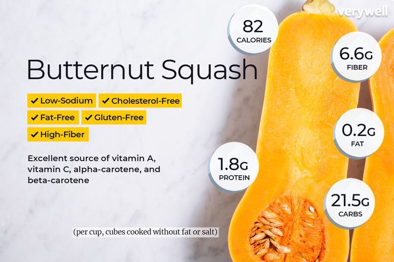 butternut squash nutrition facts and health benefits