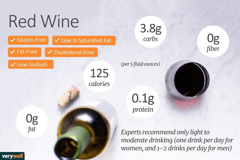 red wine nutrition facts