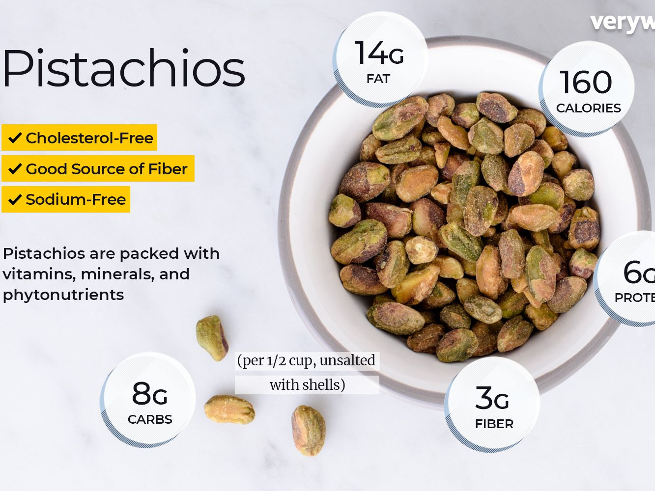 Pistachio Nutrition Facts And Health Benefits