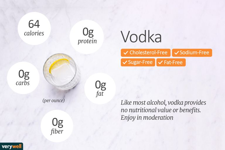 vodka nutrition facts and health benefits