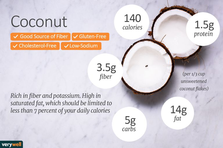 coconut nutrition facts and health benefits