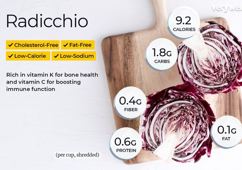 Radicchio, annotated