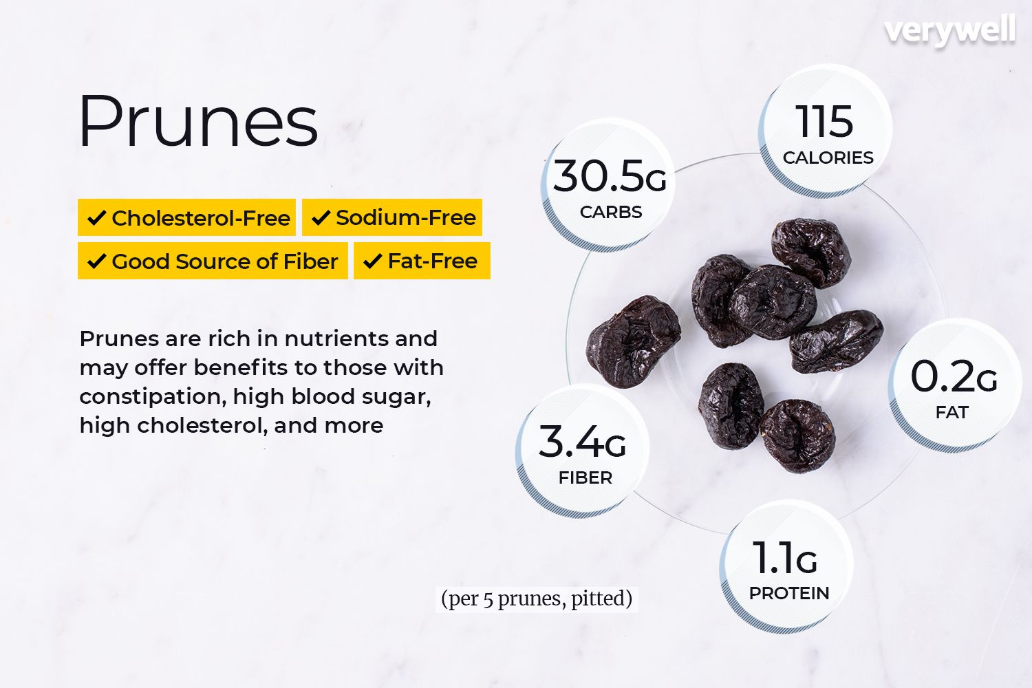 Prunes: Calories, Carbs, and Health Benefits